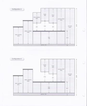 hauteur meuble cuisine