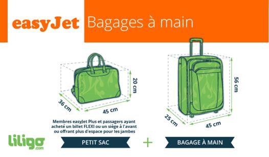 taille valise cabine easyjet