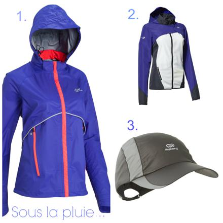veste pluie running femme