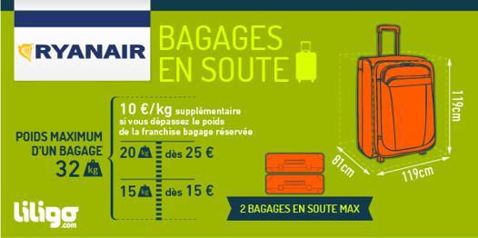 taille de valise en soute