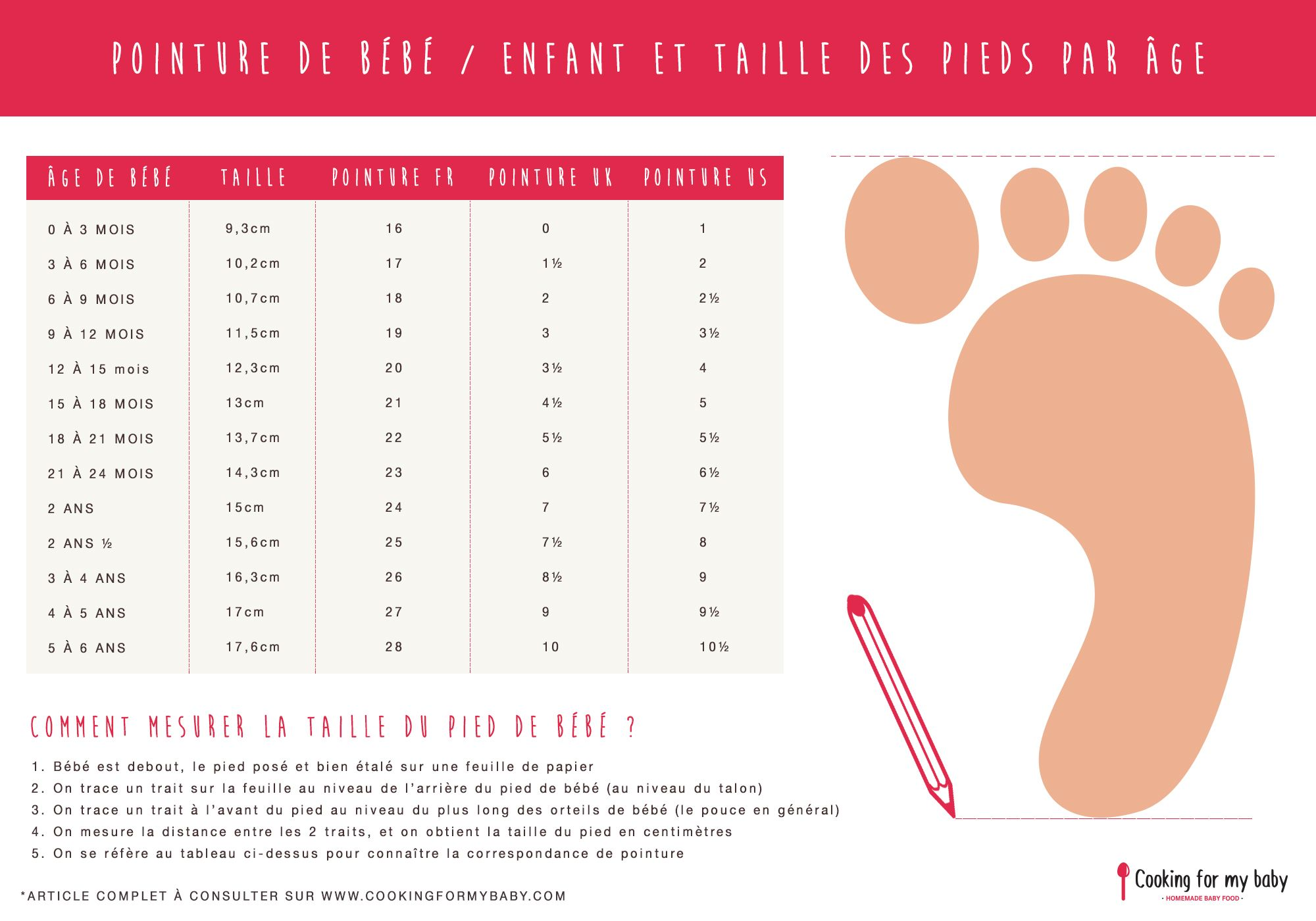 taille pied bébé naissance